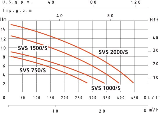 G1299223960214)(SVS